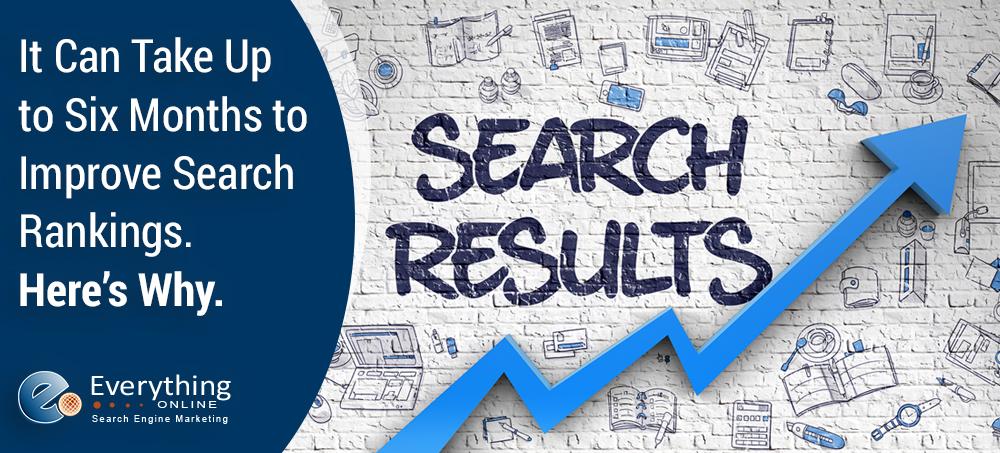 It Can Take Up to Six Months to Improve Search Rankings. Here's Why.