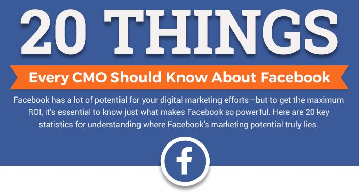 20 Things Every CMO Should Know About Facebook